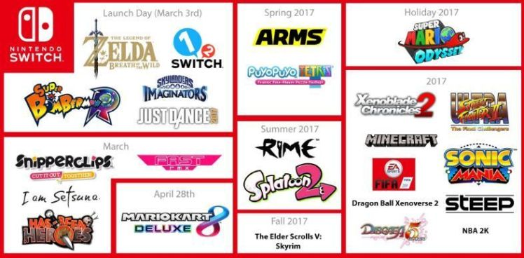 nintendo-switch-games